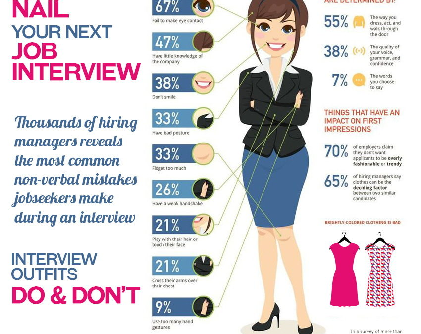 How to nail your next job interview – do's and don'ts